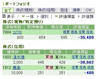 鹿島のチャート