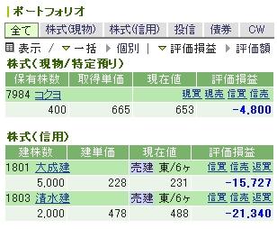 大成建設のチャート