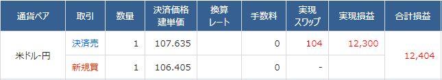 FXのドル円買い決済